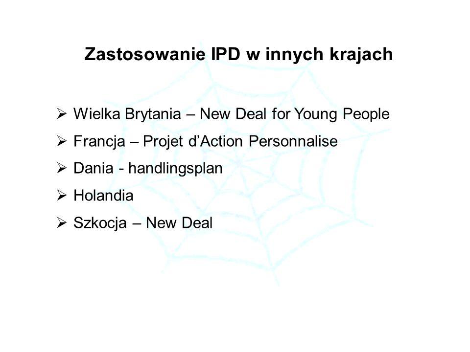 Zastosowanie IPD w innych krajach Wielka Brytania – New Deal for Young People Francja – Projet dAction Personnalise Dania - handlingsplan Holandia Szk