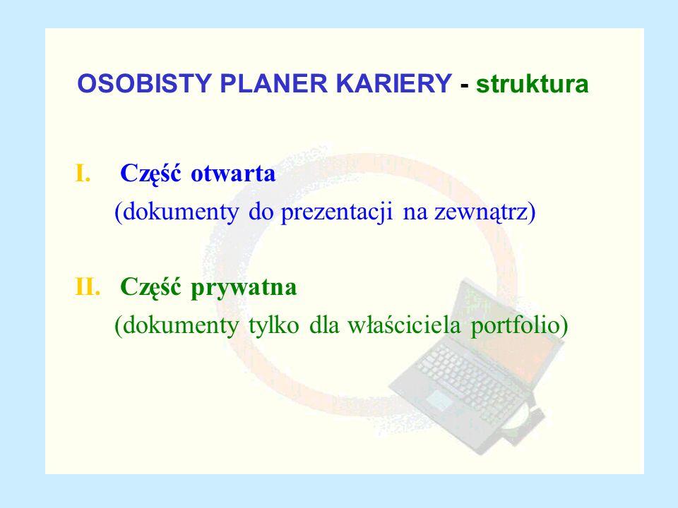 OSOBISTY PLANER KARIERY - struktura I.Część otwarta (dokumenty do prezentacji na zewnątrz) II.Część prywatna (dokumenty tylko dla właściciela portfoli