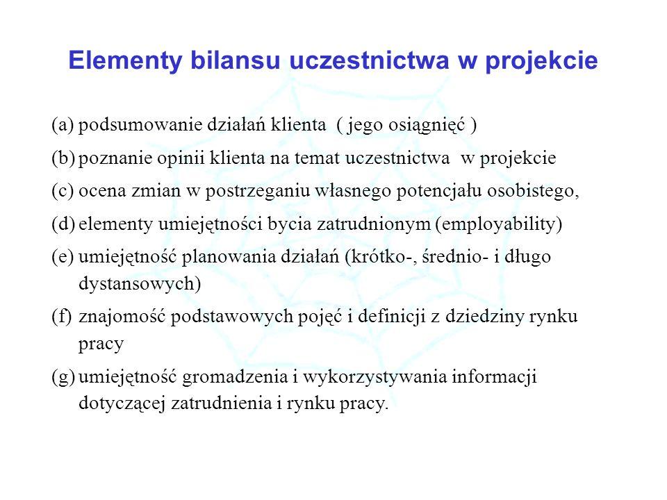 (a)podsumowanie działań klienta ( jego osiągnięć ) (b)poznanie opinii klienta na temat uczestnictwa w projekcie (c)ocena zmian w postrzeganiu własnego