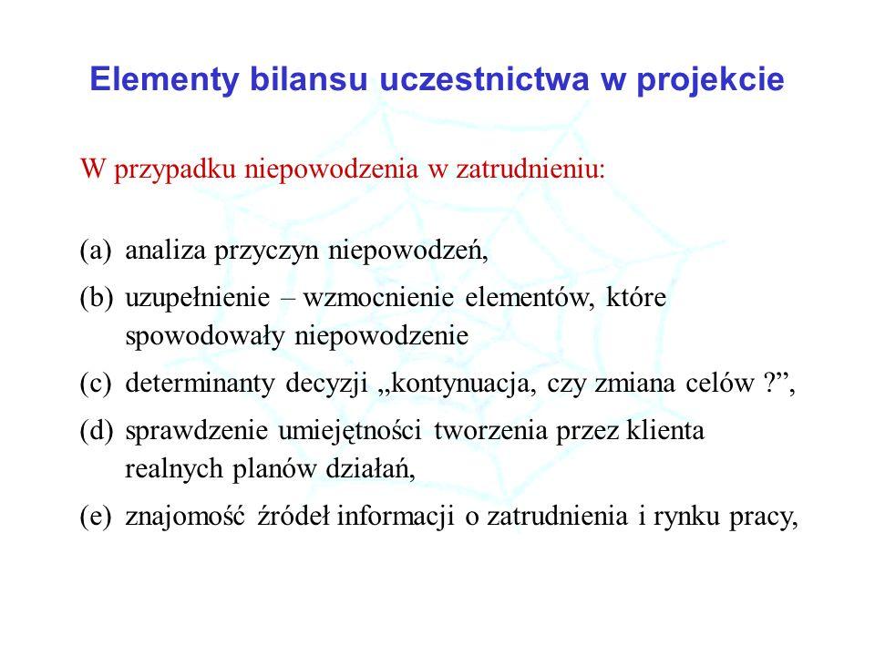 W przypadku niepowodzenia w zatrudnieniu: (a)analiza przyczyn niepowodzeń, (b)uzupełnienie – wzmocnienie elementów, które spowodowały niepowodzenie (c