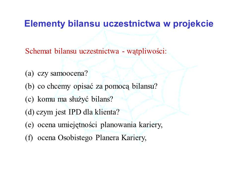 Schemat bilansu uczestnictwa - wątpliwości: (a)czy samoocena? (b)co chcemy opisać za pomocą bilansu? (c)komu ma służyć bilans? (d) czym jest IPD dla k
