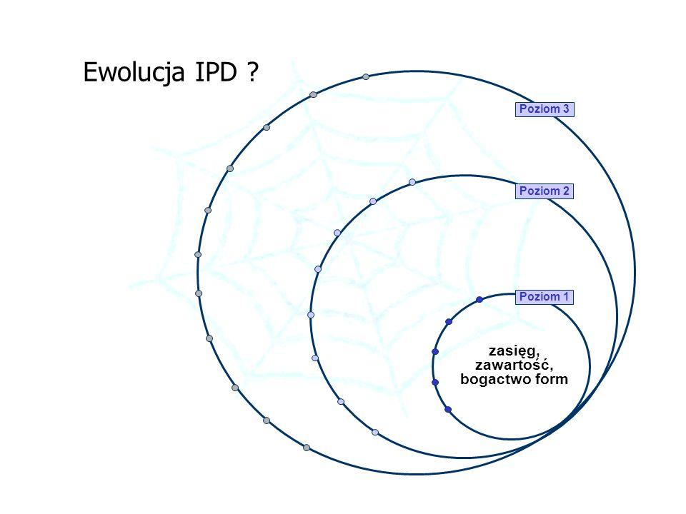 Ewolucja IPD ? Poziom 3 Poziom 2 zasięg, zawartość, bogactwo form Poziom 1
