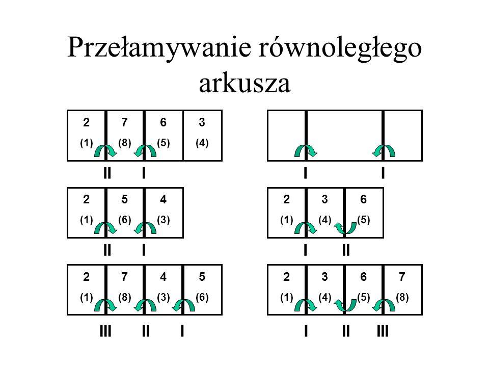 Przełamywanie równoległego arkusza 2 (1) 7 (8) II 6 (5) 3 (4) I 2 (1) 5 (6) II 4 (3) I 2 (1) 7 (8) III 4 (3) 5 (6) III II 2 (1) 3 (4) I 6 (5) II 2 (1) 3 (4) I 6 (5) 7 (8) IIIII