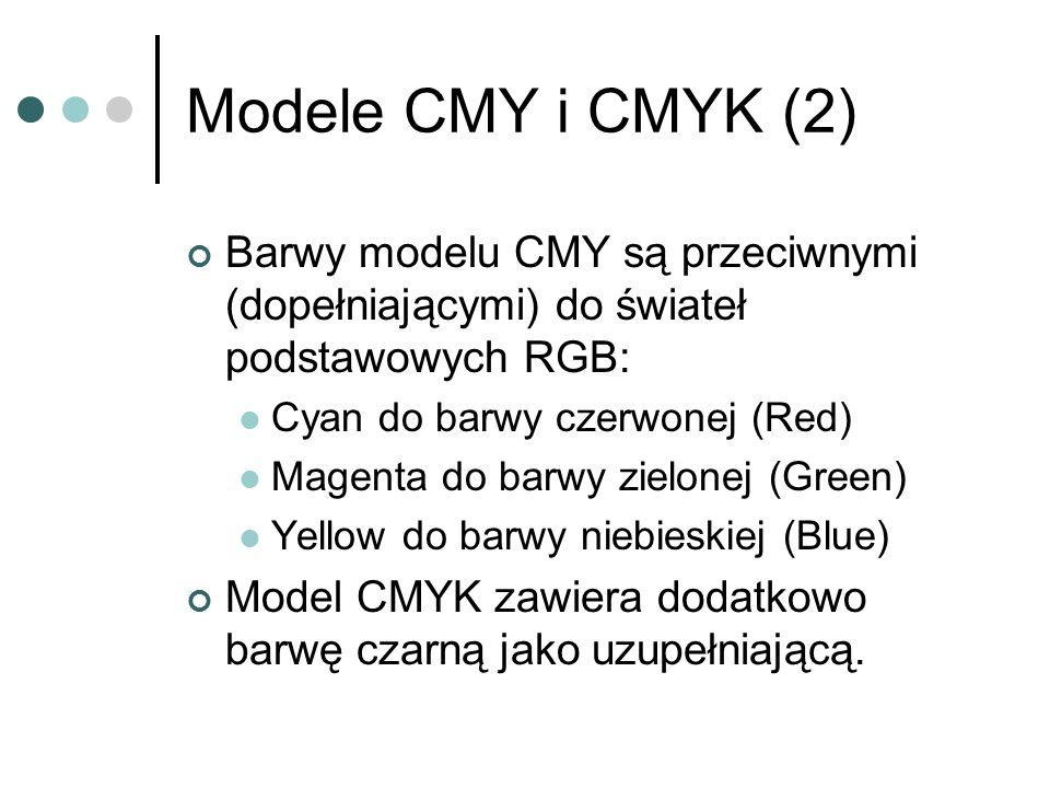 Modele CMY i CMYK (2) Barwy modelu CMY są przeciwnymi (dopełniającymi) do świateł podstawowych RGB: Cyan do barwy czerwonej (Red) Magenta do barwy zie