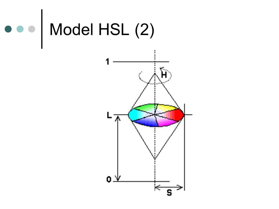 Model HSL (3) Aby zdefiniować barwę na podstawie modelu HSL, podajemy: H w stopniach (0 i 360 to czerwień) S w procentach (100% - maks.