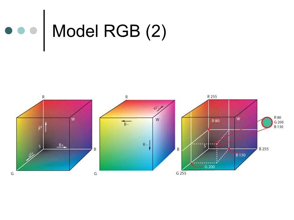 Model RGB (3) Barwa światła podstawowego przy maksymalnej jego jasności może być różna w zależności od urządzenia przez które została wygenerowana.