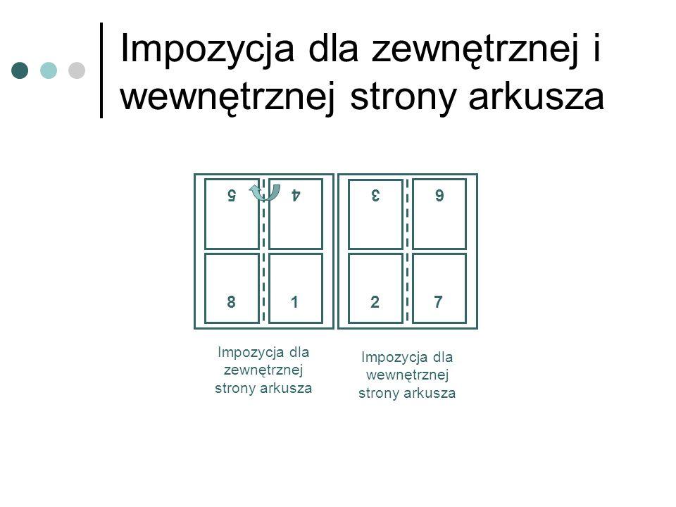 Impozycja dla zewnętrznej i wewnętrznej strony arkusza 5 4 81 3 6 27 Impozycja dla zewnętrznej strony arkusza Impozycja dla wewnętrznej strony arkusza