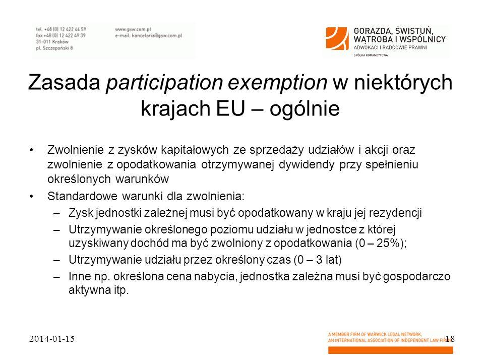 Zasada participation exemption w niektórych krajach EU – ogólnie Zwolnienie z zysków kapitałowych ze sprzedaży udziałów i akcji oraz zwolnienie z opod