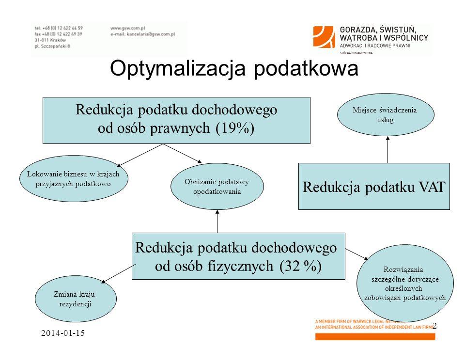 Optymalizacja podatkowa Redukcja podatku dochodowego od osób prawnych (19%) 2014-01-15 2 Redukcja podatku dochodowego od osób fizycznych (32 %) Redukc