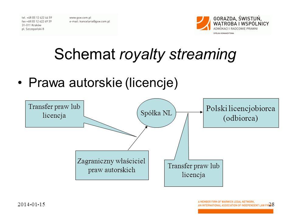 Schemat royalty streaming Prawa autorskie (licencje) 2014-01-1528 Zagraniczny właściciel praw autorskich Spółka NL Polski licencjobiorca (odbiorca) Tr