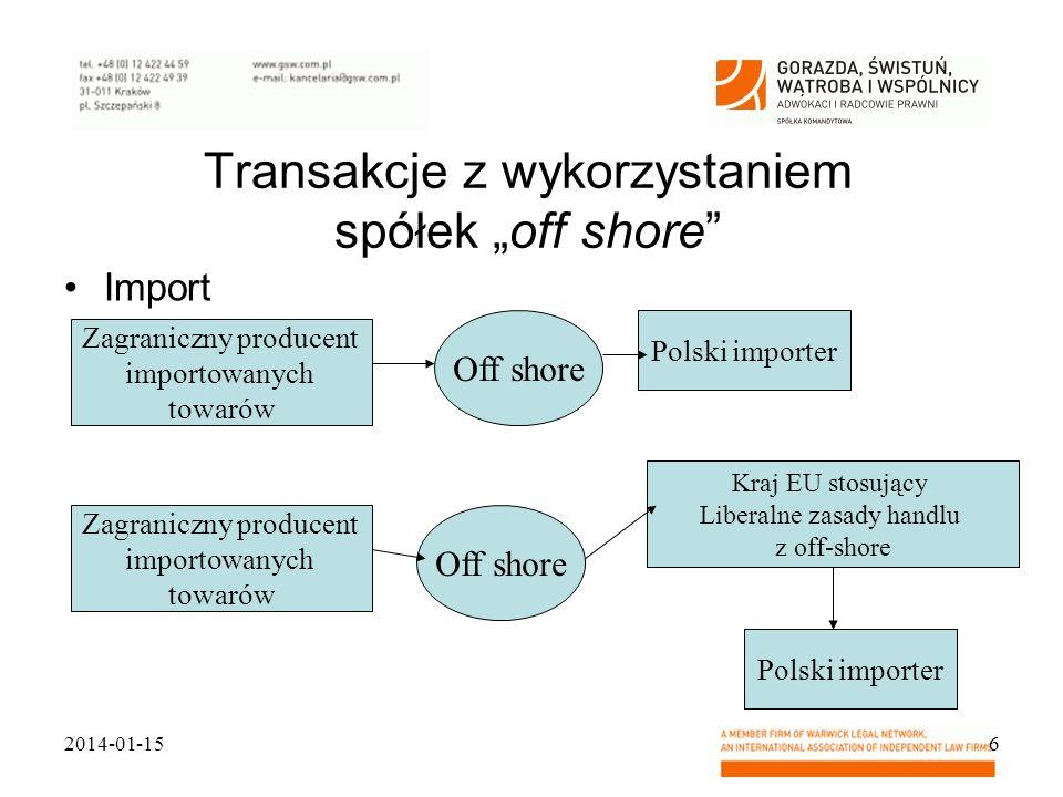 Transakcje z wykorzystaniem spółek off shore Import 2014-01-156 Zagraniczny producent importowanych towarów Polski importer Off shore Zagraniczny prod