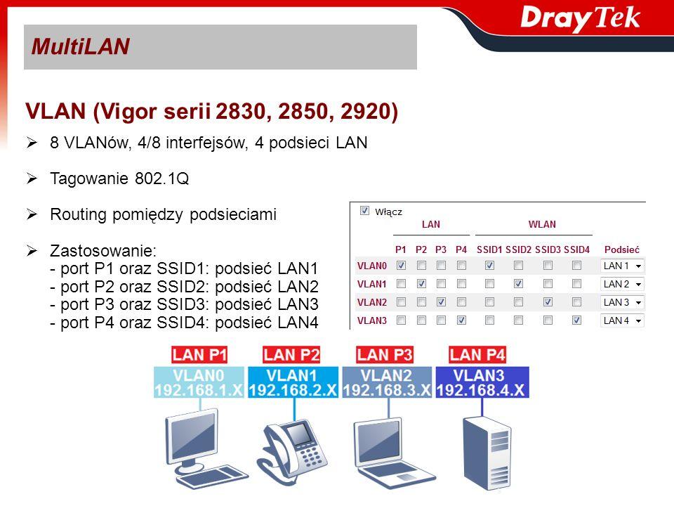MultiLAN VLAN (Vigor serii 2830, 2850, 2920) 8 VLANów, 4/8 interfejsów, 4 podsieci LAN Tagowanie 802.1Q Routing pomiędzy podsieciami Zastosowanie: - p