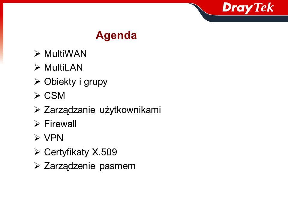 Agenda MultiWAN MultiLAN Obiekty i grupy CSM Zarządzanie użytkownikami Firewall VPN Certyfikaty X.509 Zarządzenie pasmem