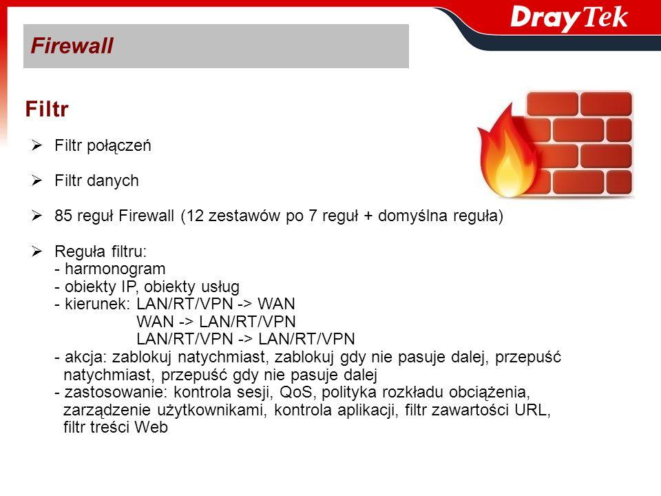 Filtr Filtr połączeń Filtr danych 85 reguł Firewall (12 zestawów po 7 reguł + domyślna reguła) Reguła filtru: - harmonogram - obiekty IP, obiekty usłu