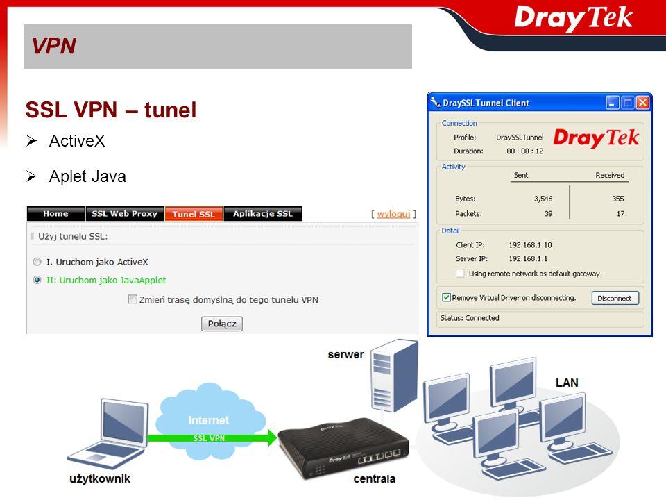 VPN SSL VPN – tunel ActiveX Aplet Java