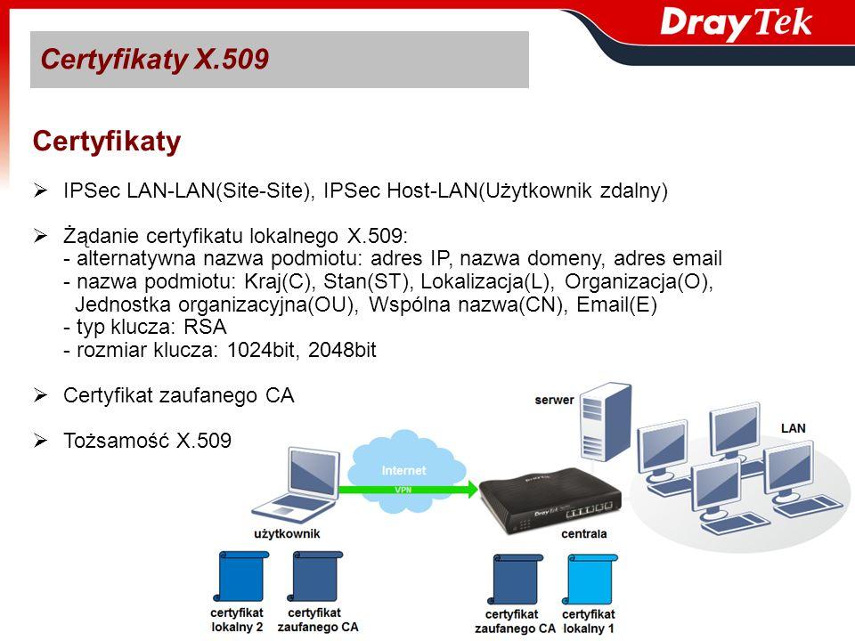 Certyfikaty IPSec LAN-LAN(Site-Site), IPSec Host-LAN(Użytkownik zdalny) Żądanie certyfikatu lokalnego X.509: - alternatywna nazwa podmiotu: adres IP,