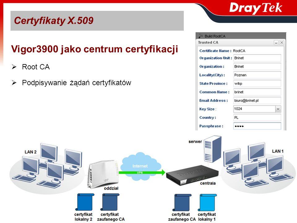 Certyfikaty X.509 Vigor3900 jako centrum certyfikacji Root CA Podpisywanie żądań certyfikatów