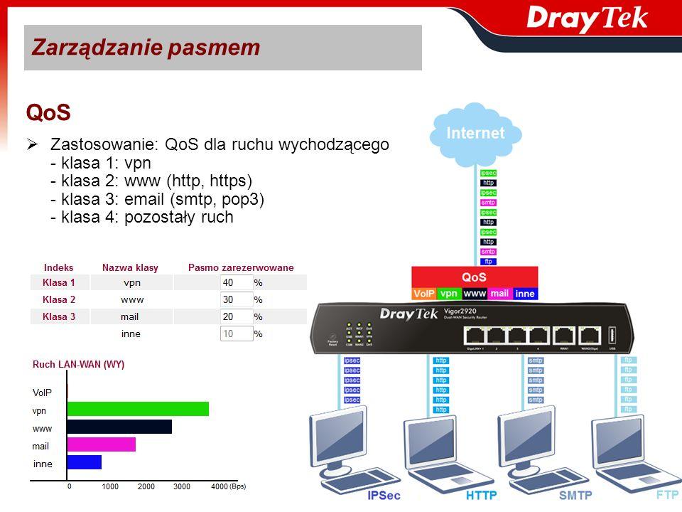 Zarządzanie pasmem QoS Zastosowanie: QoS dla ruchu wychodzącego - klasa 1: vpn - klasa 2: www (http, https) - klasa 3: email (smtp, pop3) - klasa 4: p