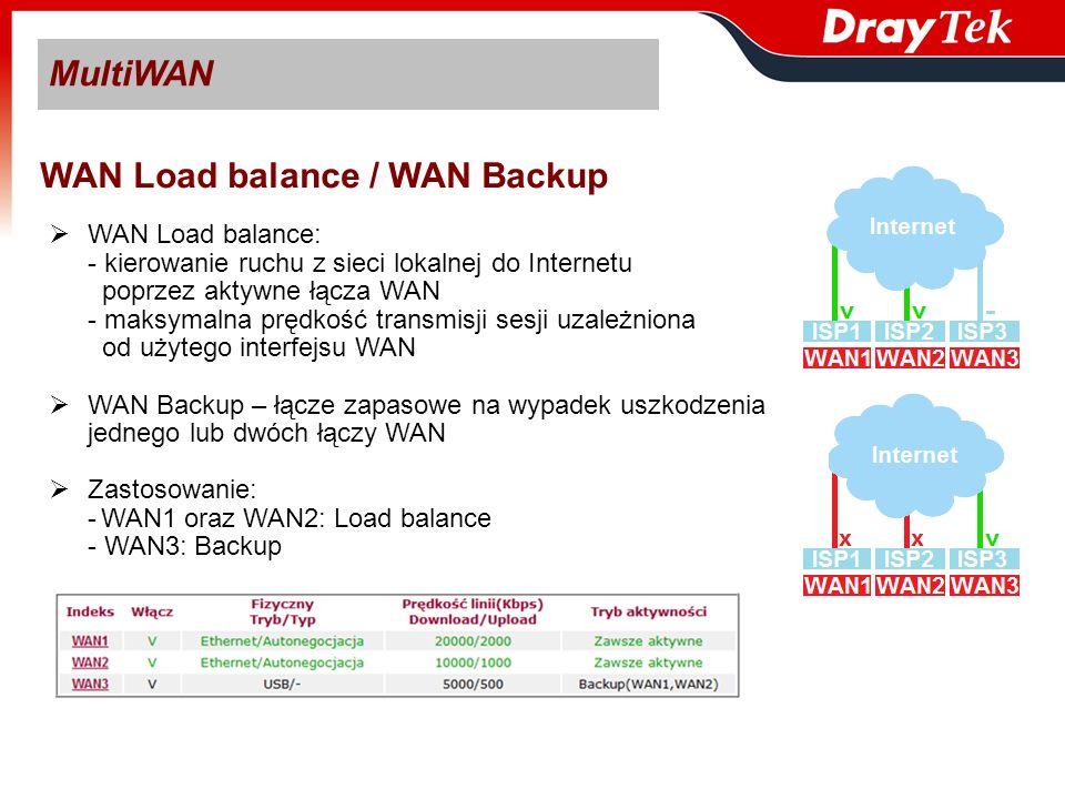 MultiWAN Polityka WAN Load balance Kierowanie ruchu z sieci lokalnej do Internetu poprzez wskazany interfejs WAN na podstawie: protokołu, źródłowego adresu IP, docelowego adresu IP, docelowego portu Zastosowanie: HTTPS (TCP 443) przez WAN1