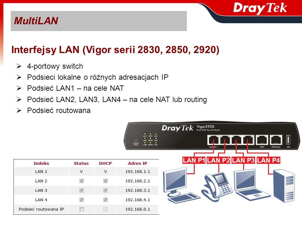 MultiLAN VLAN (Vigor serii 2830, 2850, 2920) 8 VLANów, 4/8 interfejsów, 4 podsieci LAN Tagowanie 802.1Q Routing pomiędzy podsieciami Zastosowanie: - port P1 oraz SSID1: podsieć LAN1 - port P2 oraz SSID2: podsieć LAN2 - port P3 oraz SSID3: podsieć LAN3 - port P4 oraz SSID4: podsieć LAN4