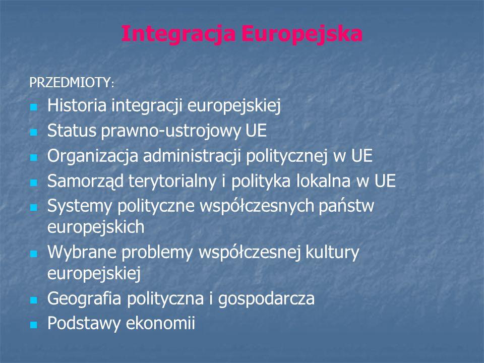 Integracja Europejska PRZEDMIOTY : Historia integracji europejskiej Status prawno-ustrojowy UE Organizacja administracji politycznej w UE Samorząd ter