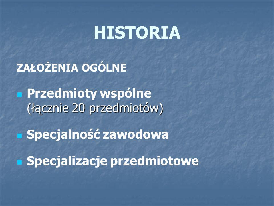 HISTORIA ZAŁOŻENIA OGÓLNE (łącznie 20 przedmiotów) Przedmioty wspólne (łącznie 20 przedmiotów) Specjalność zawodowa Specjalizacje przedmiotowe