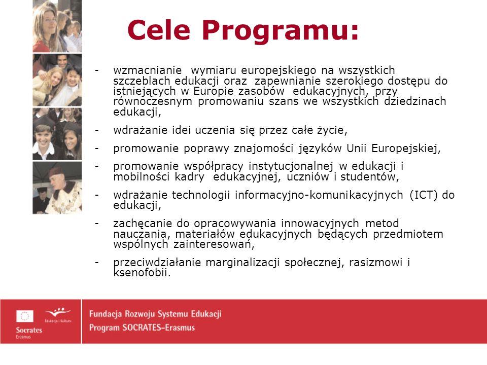 KARTA UCZELNI ERASMUSa (Erasmus University Charter) Uczelnia zobowiązuje się respektować i przestrzegać zasad wymiany programu Erasmus, według których: - wymiana studentów i kadry dydaktycznej może być realizowana jedynie w ramach umów dwustronnych i wielostronnych zawartych między instytucjami szkolnictwa wyższego; - od studentów zagranicznych uczestniczących w wymianie nie będą pobierane żadne opłaty za studia (czesne, wpisowe), egzaminy czy dostęp do laboratoriów i bibliotek; - studenci uczestniczący w wymianie otrzymają od macierzystej uczelni pełne zaliczenie ustalonych w Porozumieniu o programie zajęć (Learning Agreement) kursów, które zaliczyli w uczelni zagranicznej.