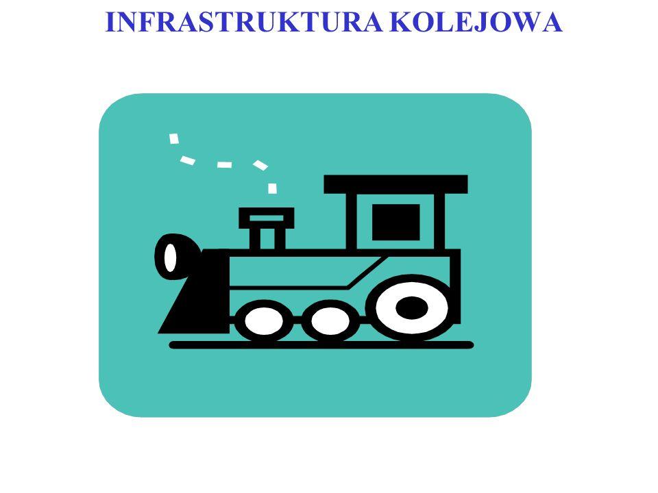 Infrastruktura kolejowa – to ogół urządzeń technicznych warunkujących funkcjonowanie kolei.
