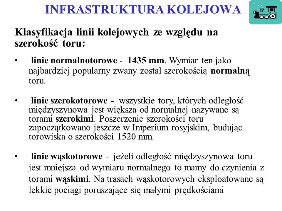 INFRASTRUKTURA KOLEJOWA Klasyfikacja linii kolejowych ze względu na szerokość toru: linie normalnotorowe - 1435 mm. Wymiar ten jako najbardziej popula