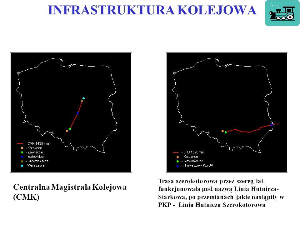 INFRASTRUKTURA KOLEJOWA Centralna Magistrala Kolejowa (CMK) Trasa szerokotorowa przez szereg lat funkcjonowała pod nazwą Linia Hutnicza- Siarkowa, po