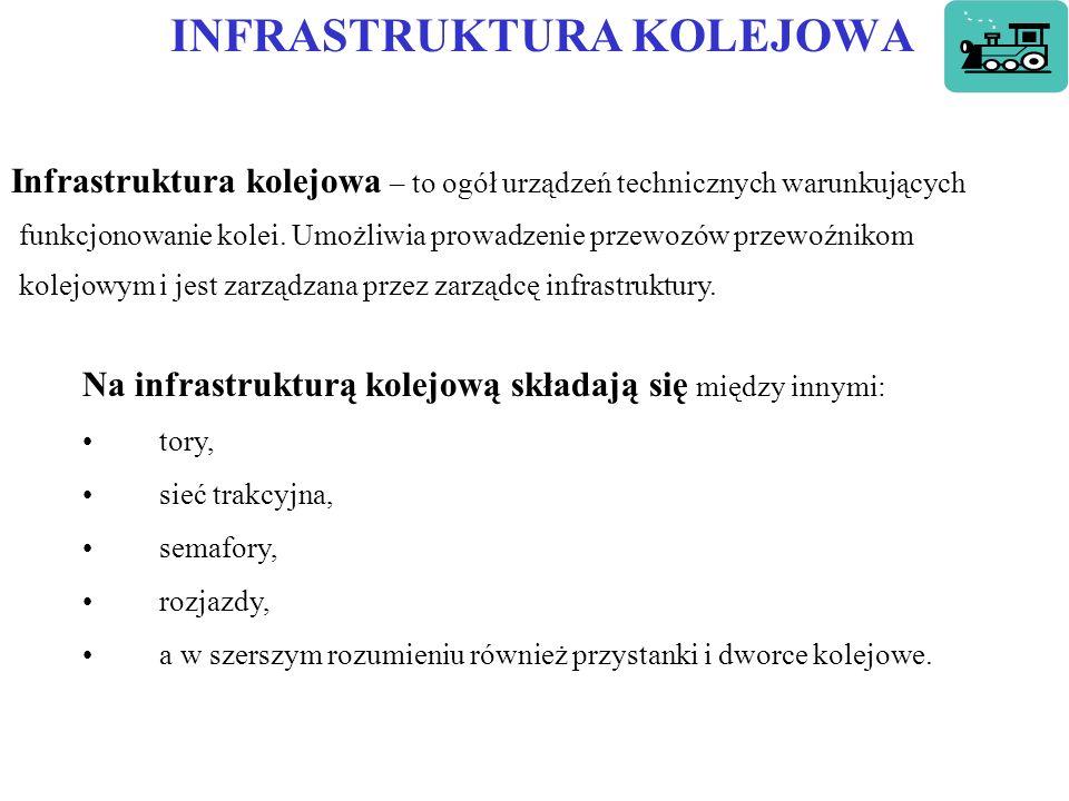 INFRASTRUKTURA KOLEJOWA Linia kolejowa składa się z jednego, dwóch lub kilku torów kolejowych łączących punkt początkowy i końcowy, ustalony w Polsce przez zarządcę infrastruktury PKP.