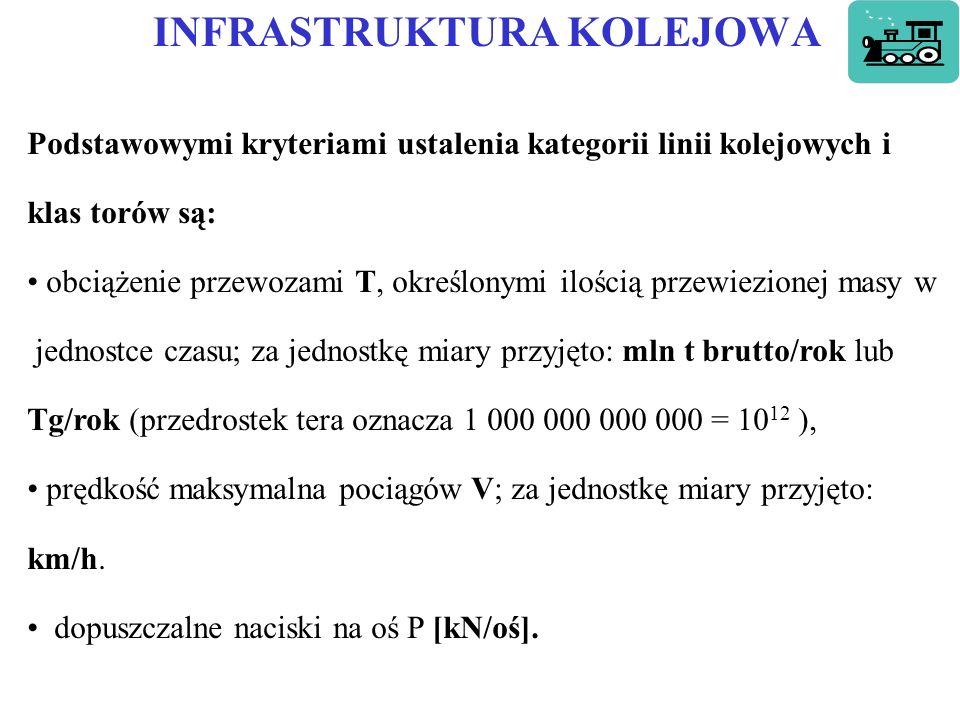 INFRASTRUKTURA KOLEJOWA Podstawowymi kryteriami ustalenia kategorii linii kolejowych i klas torów są: obciążenie przewozami T, określonymi ilością prz