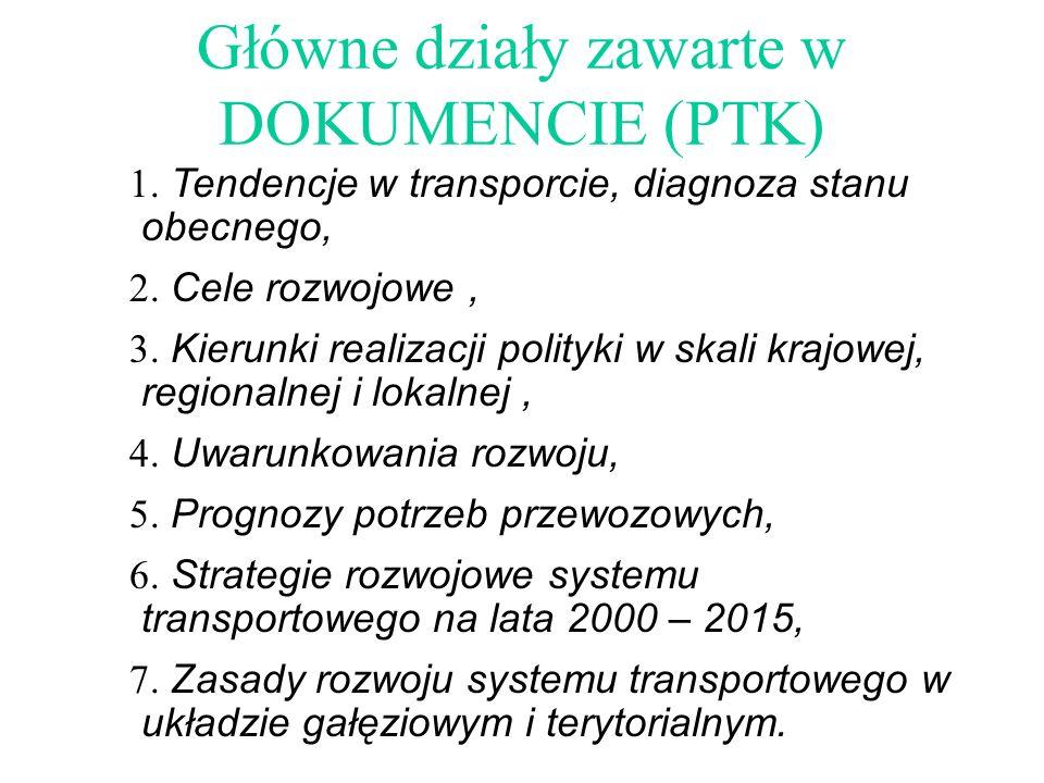 Główne działy zawarte w DOKUMENCIE (PTK) 1. Tendencje w transporcie, diagnoza stanu obecnego, 2. Cele rozwojowe, 3. Kierunki realizacji polityki w ska
