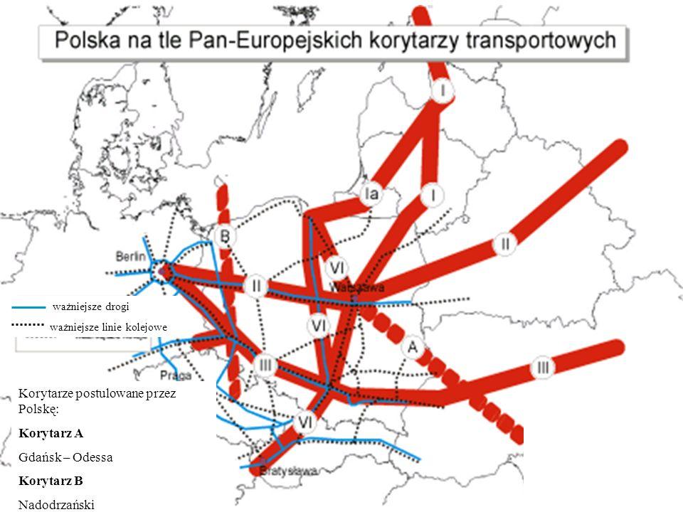 Korytarze postulowane przez Polskę: Korytarz A Gdańsk – Odessa Korytarz B Nadodrzański ważniejsze drogi ważniejsze linie kolejowe