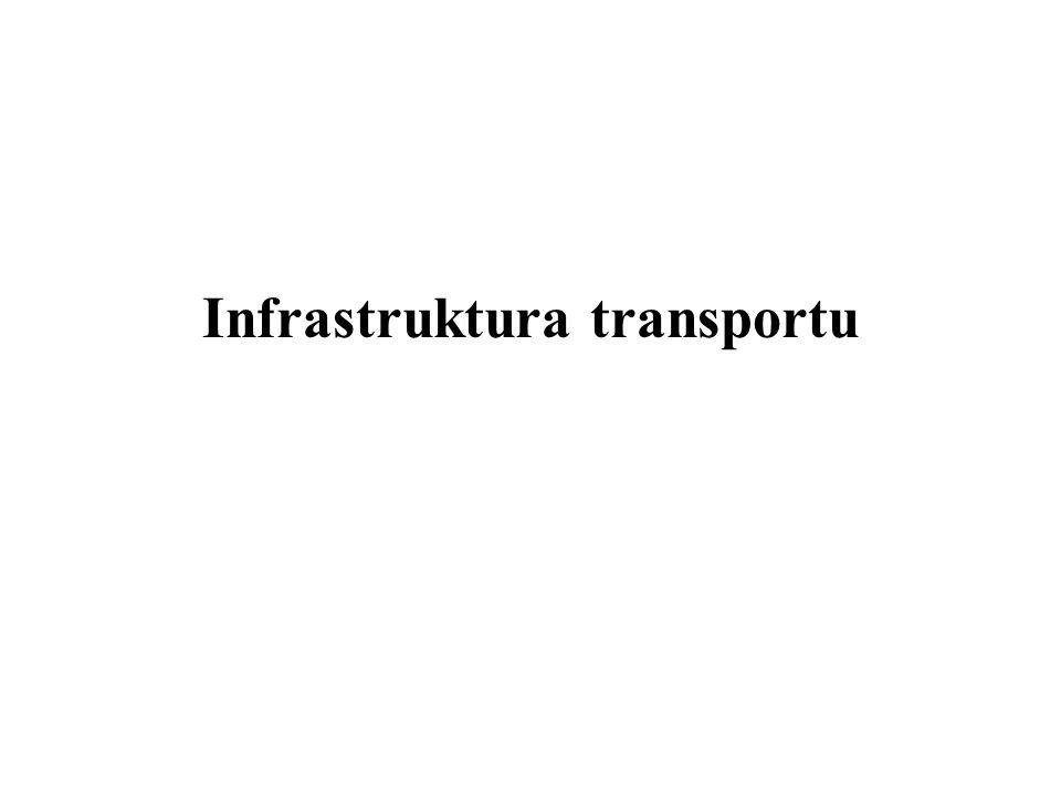 Infrastruktura transportu