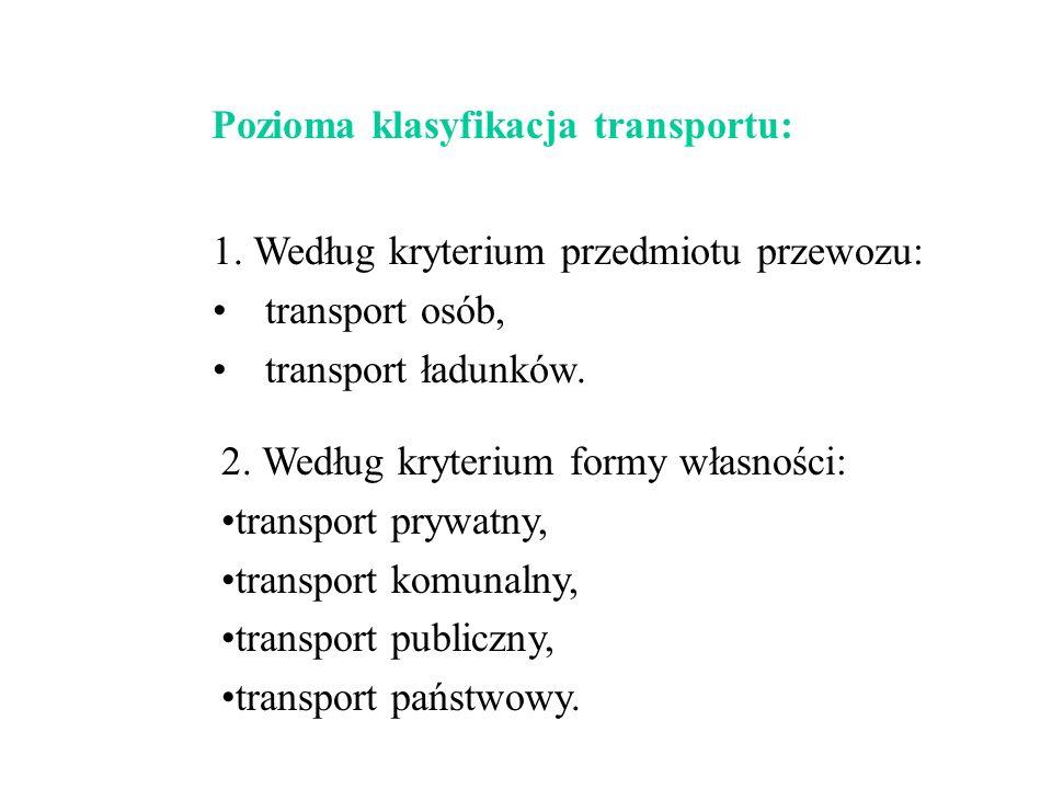 Pozioma klasyfikacja transportu: 1. Według kryterium przedmiotu przewozu: transport osób, transport ładunków. 2. Według kryterium formy własności: tra
