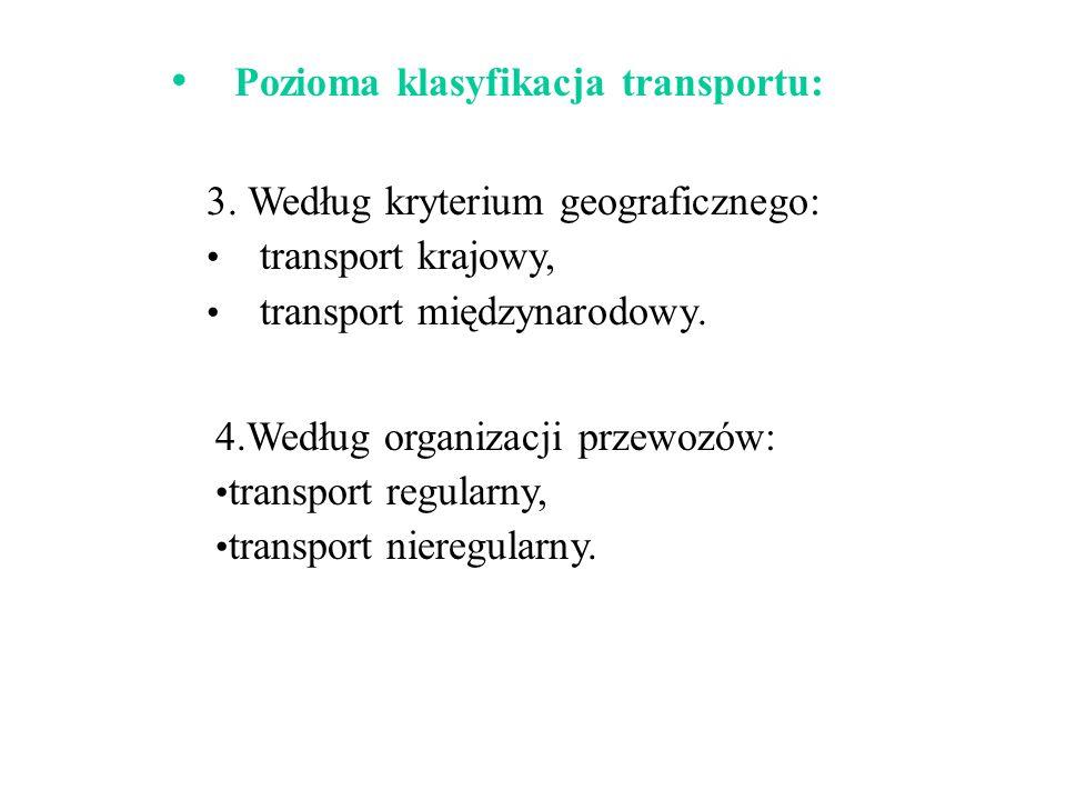 3. Według kryterium geograficznego: transport krajowy, transport międzynarodowy. Pozioma klasyfikacja transportu: 4.Według organizacji przewozów: tran
