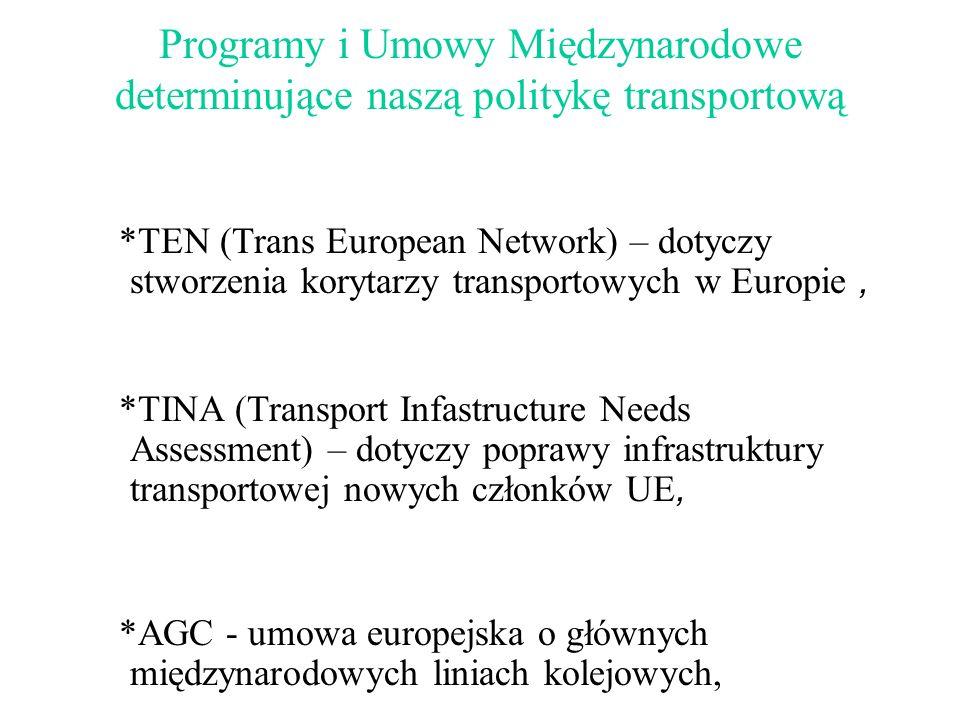 Programy i Umowy Międzynarodowe determinujące naszą politykę transportową *TEN (Trans European Network) – dotyczy stworzenia korytarzy transportowych