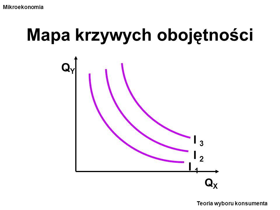 Mapa krzywych obojętności Teoria wyboru konsumenta Mikroekonomia QYQY QXQX I 1 I 2 I 3