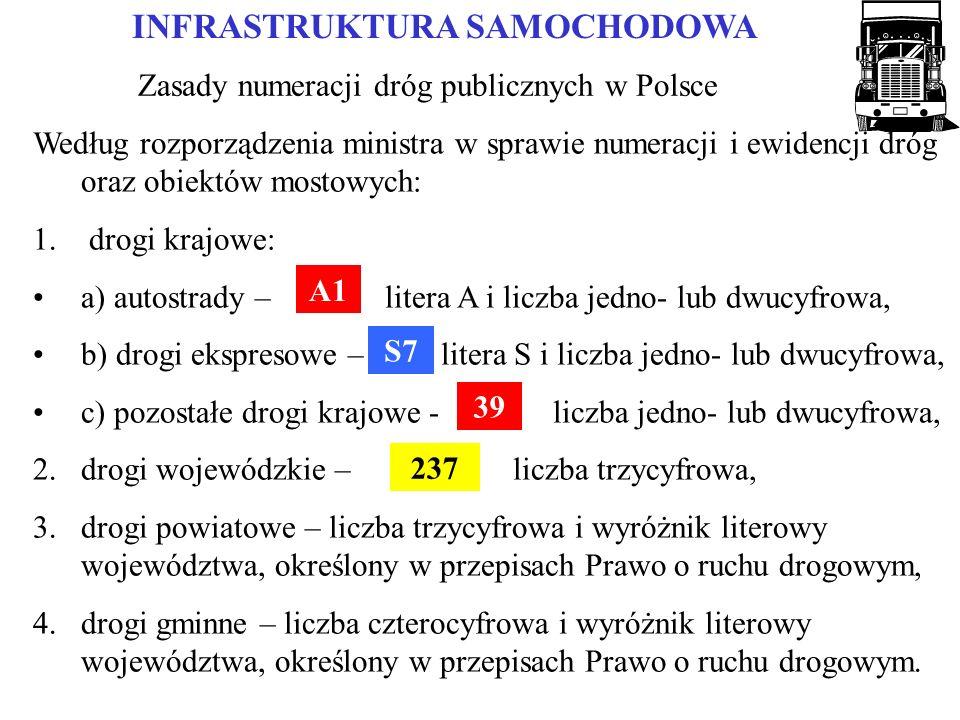 INFRASTRUKTURA SAMOCHODOWA Zasady numeracji dróg publicznych w Polsce Według rozporządzenia ministra w sprawie numeracji i ewidencji dróg oraz obiektów mostowych: 1.