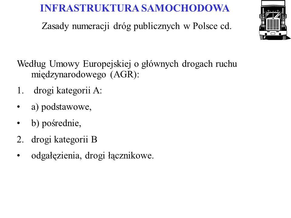 INFRASTRUKTURA SAMOCHODOWA Zasady numeracji dróg publicznych w Polsce cd.