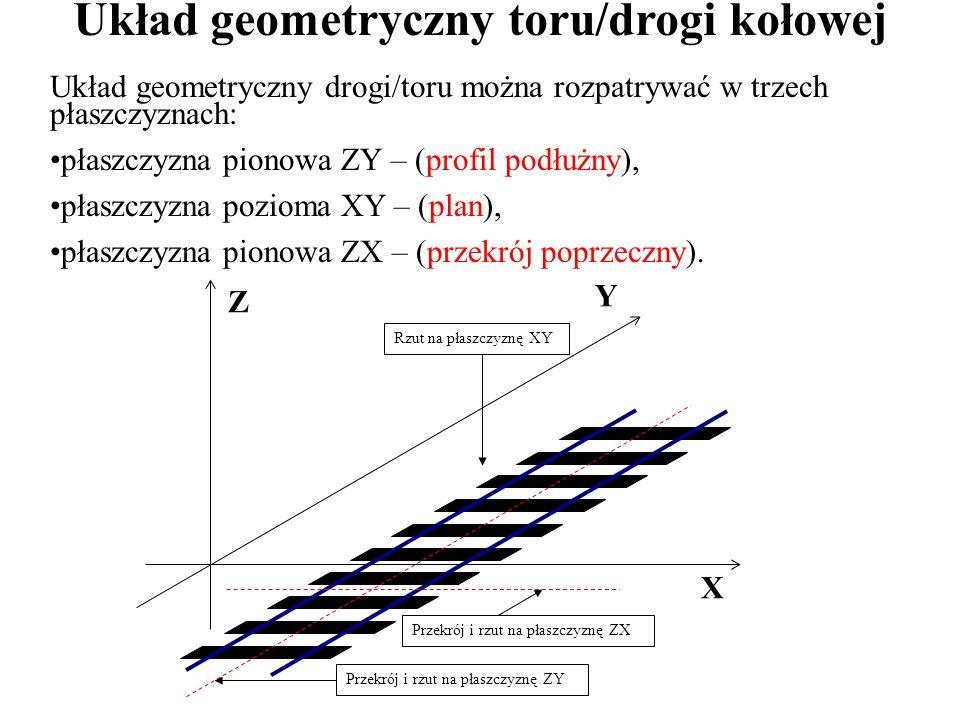 Układ geometryczny drogi/toru można rozpatrywać w trzech płaszczyznach: płaszczyzna pionowa ZY – (profil podłużny), płaszczyzna pozioma XY – (plan), płaszczyzna pionowa ZX – (przekrój poprzeczny).