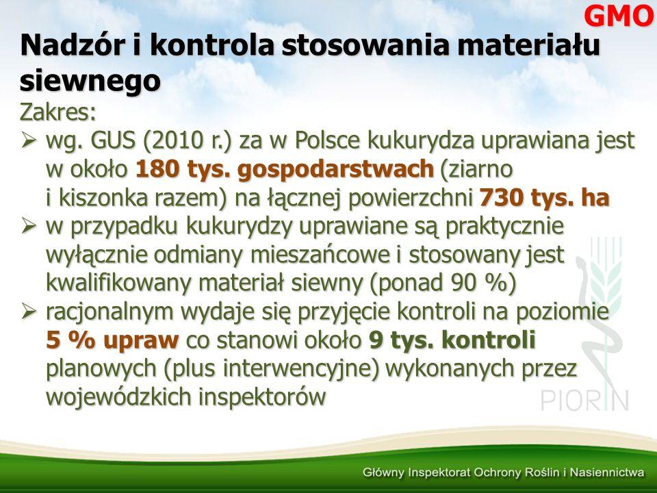 Nadzór i kontrola stosowania materiału siewnego Zakres: wg. GUS (2010 r.) za w Polsce kukurydza uprawiana jest w około 180 tys. gospodarstwach (ziarno