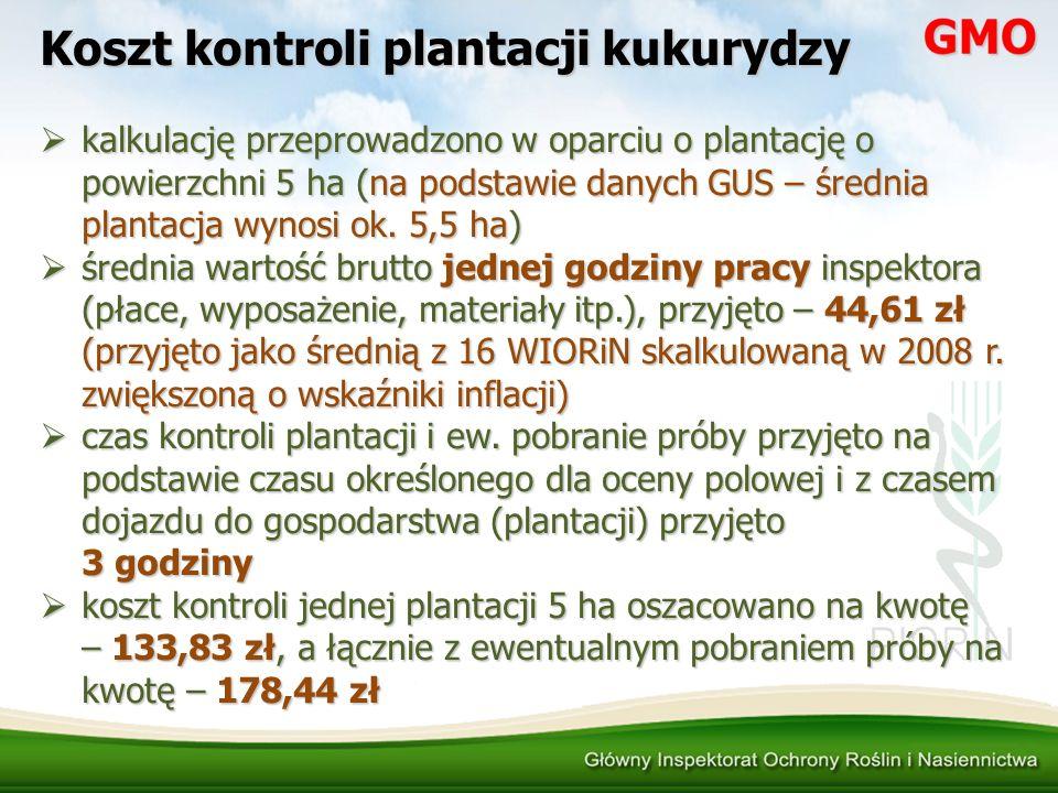 Koszt kontroli plantacji kukurydzy kalkulację przeprowadzono w oparciu o plantację o powierzchni 5 ha (na podstawie danych GUS – średnia plantacja wyn