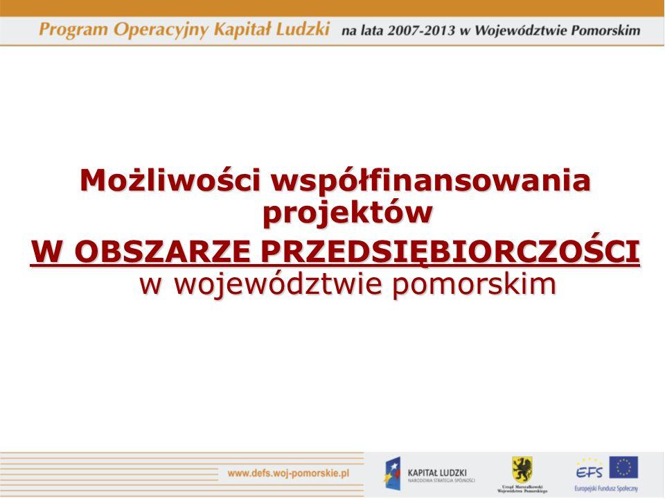 Możliwości współfinansowania projektów W OBSZARZE PRZEDSIĘBIORCZOŚCI w województwie pomorskim