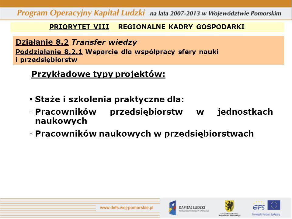 PRIORYTET VIII REGIONALNE KADRY GOSPODARKI Działanie 8.2 Transfer wiedzy Poddziałanie 8.2.1 Wsparcie dla współpracy sfery nauki i przedsiębiorstw Przy