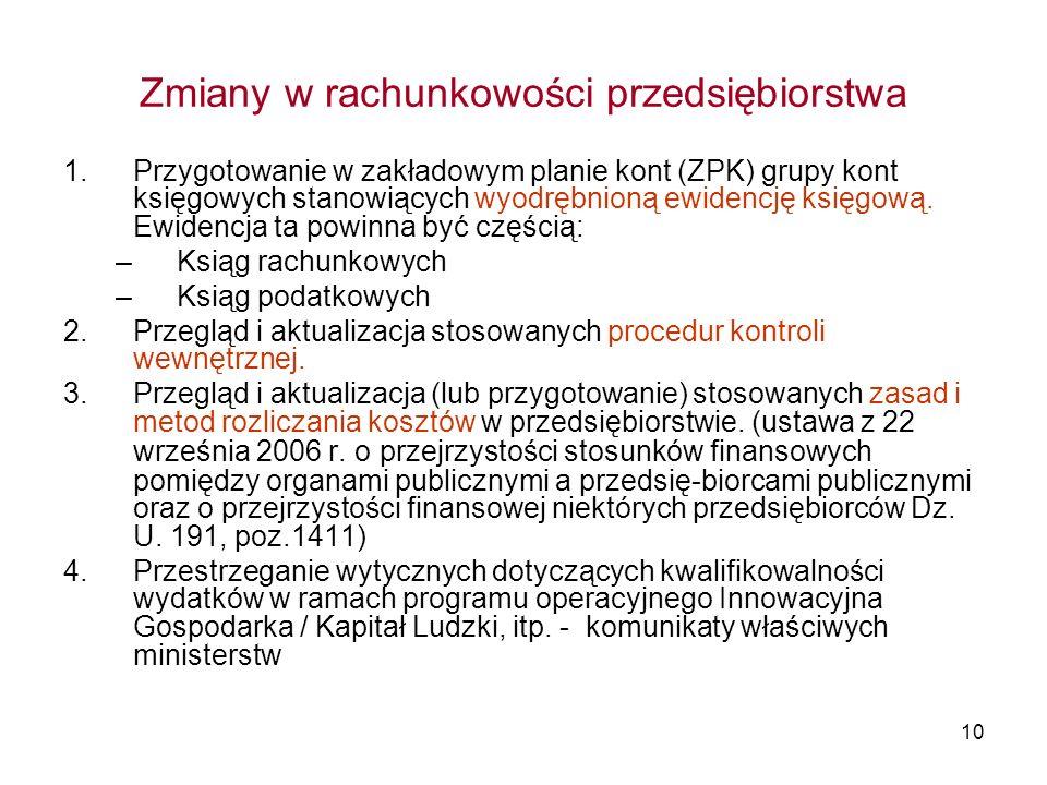 10 Zmiany w rachunkowości przedsiębiorstwa 1.Przygotowanie w zakładowym planie kont (ZPK) grupy kont księgowych stanowiących wyodrębnioną ewidencję księgową.