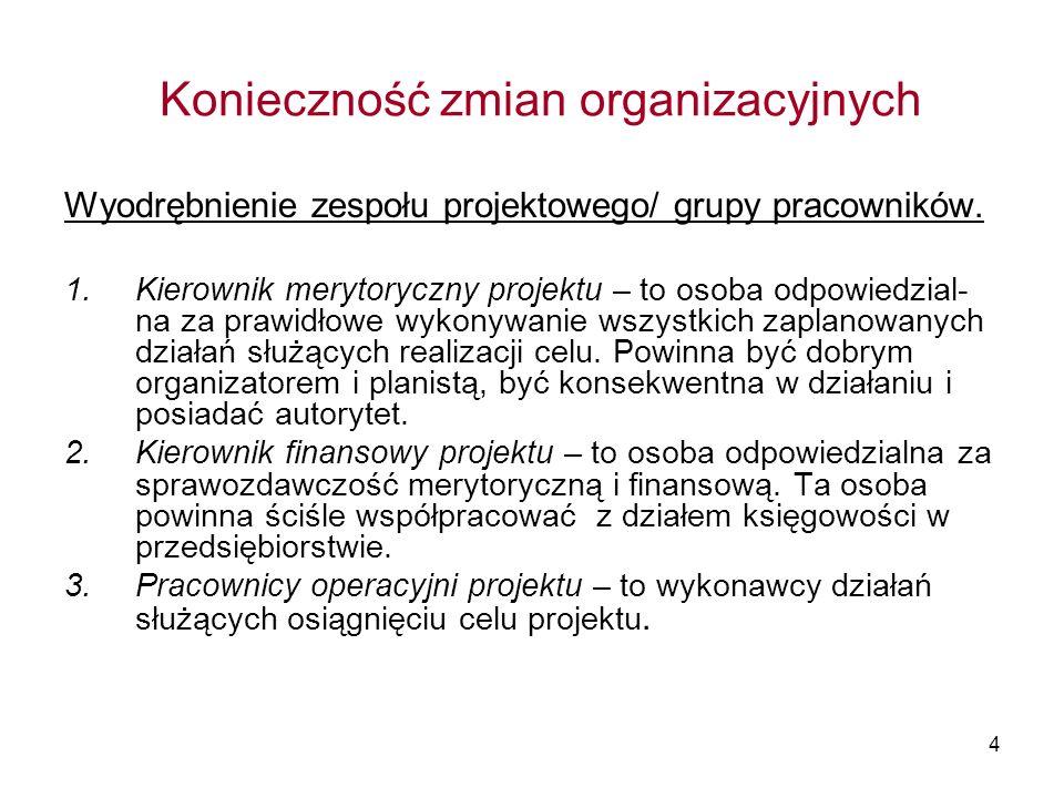 4 Konieczność zmian organizacyjnych Wyodrębnienie zespołu projektowego/ grupy pracowników.