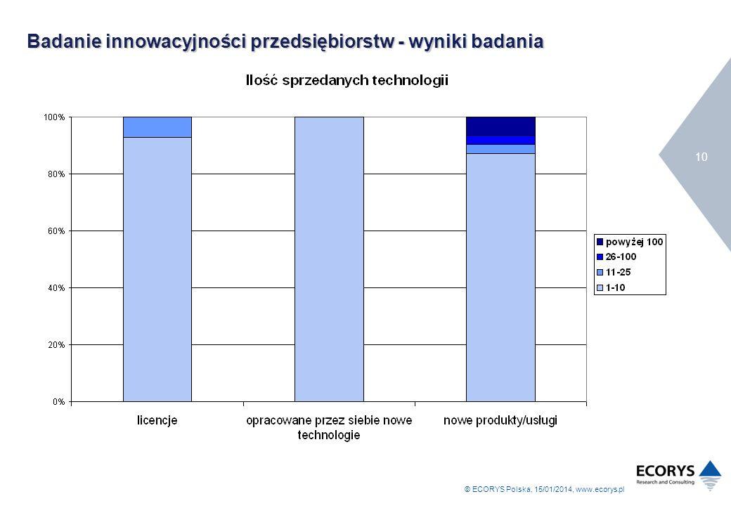 © ECORYS Polska, 15/01/2014, www.ecorys.pl 10 Badanie innowacyjności przedsiębiorstw - wyniki badania