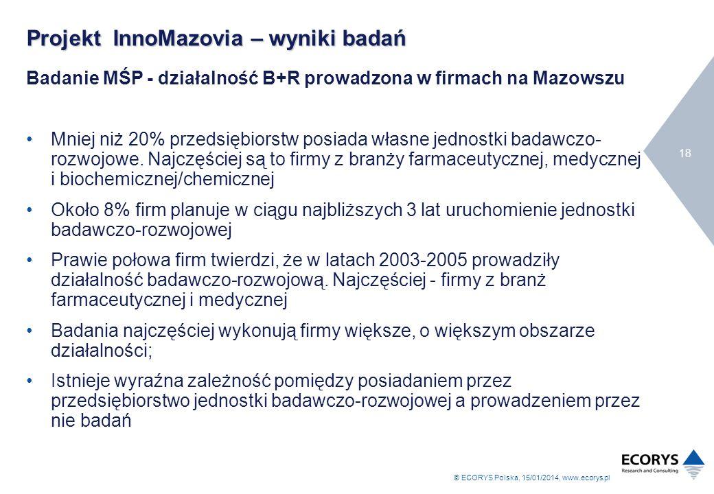 © ECORYS Polska, 15/01/2014, www.ecorys.pl 18 Projekt InnoMazovia – wyniki badań Badanie MŚP - działalność B+R prowadzona w firmach na Mazowszu Mniej